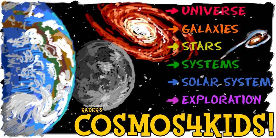 Cosmos4Kids Secciones